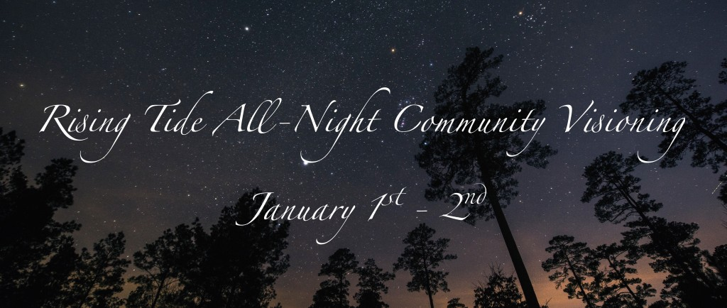 Visioning 2016 Community